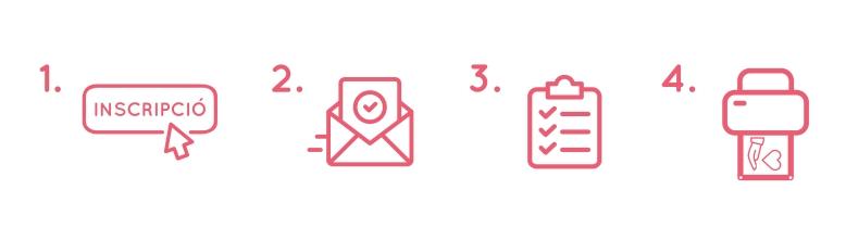 icones-inscripció-04